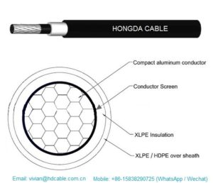Medium Voltage Aerial Spacer Cables